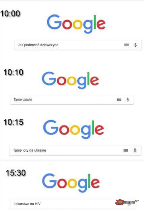 Googlowanie